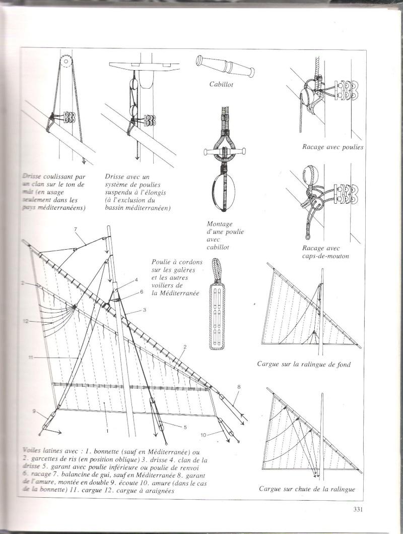 H.M.S. PRINCE - Airfix - Echelle 1/144ème - Page 4 Voile_11