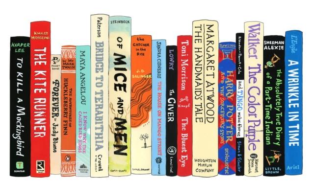 [Book Tag] : Votre livre le plus dérangeant Banned10
