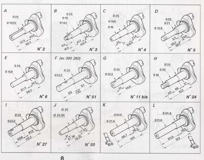 Embrayage centrifuge TERRA Pto_sh10