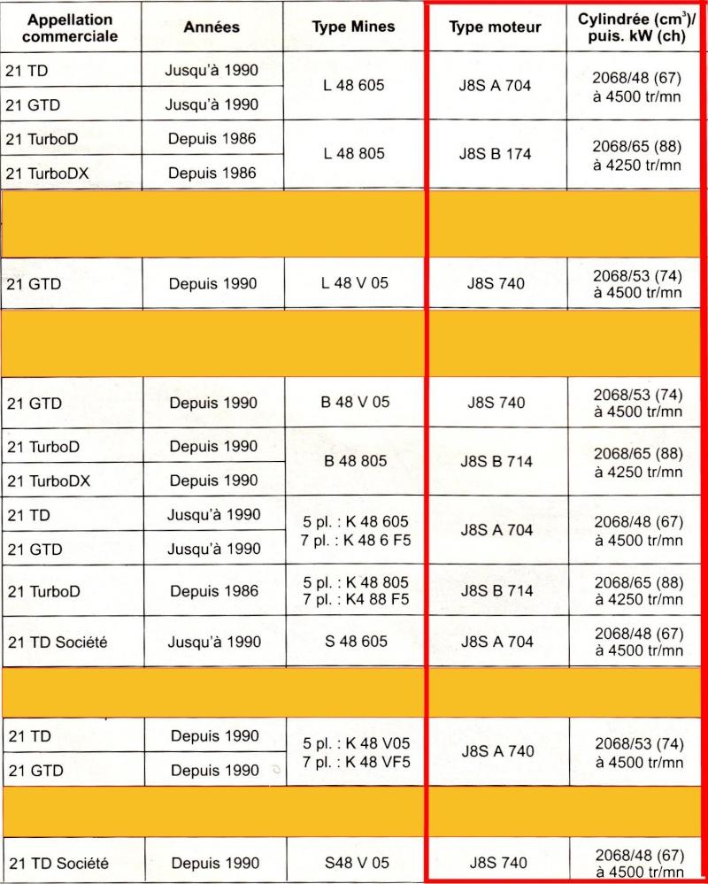 CJ7 diesel modif à aporter SVP - Page 2 Moteur11