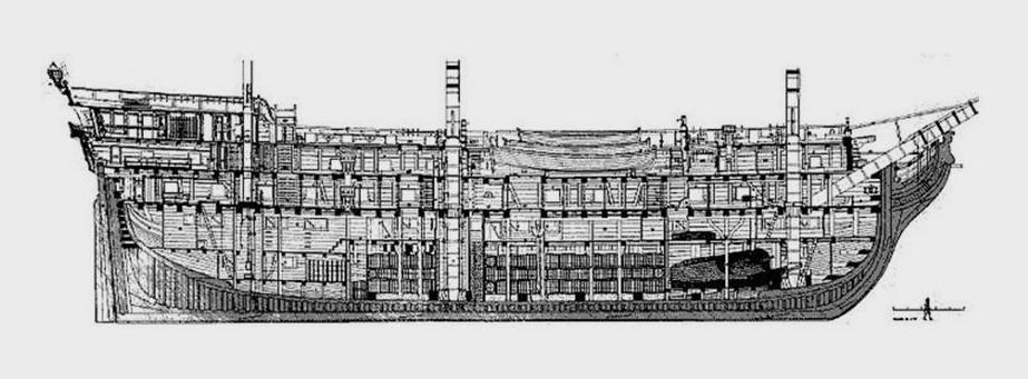 [Histoires et histoire] Les matelots Berckois dans la marine royale de 1670 à 1770. Vaisse10