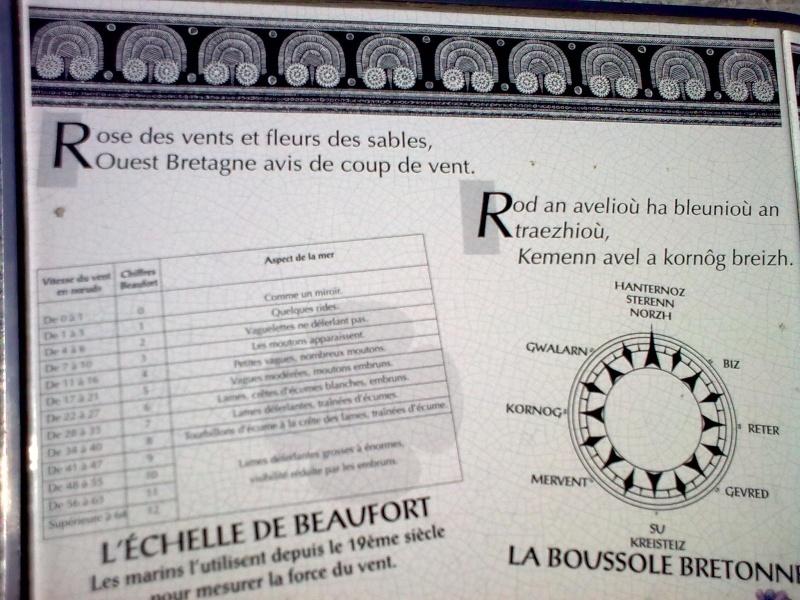 La boussole Bretonne 25022021