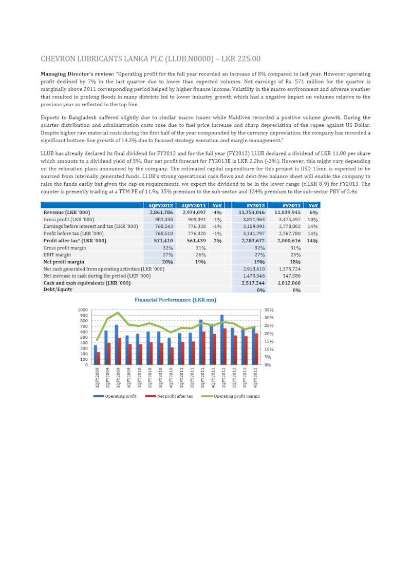 Chevron Lubricants Lanka PLC (LLUB) recommendation Llub10