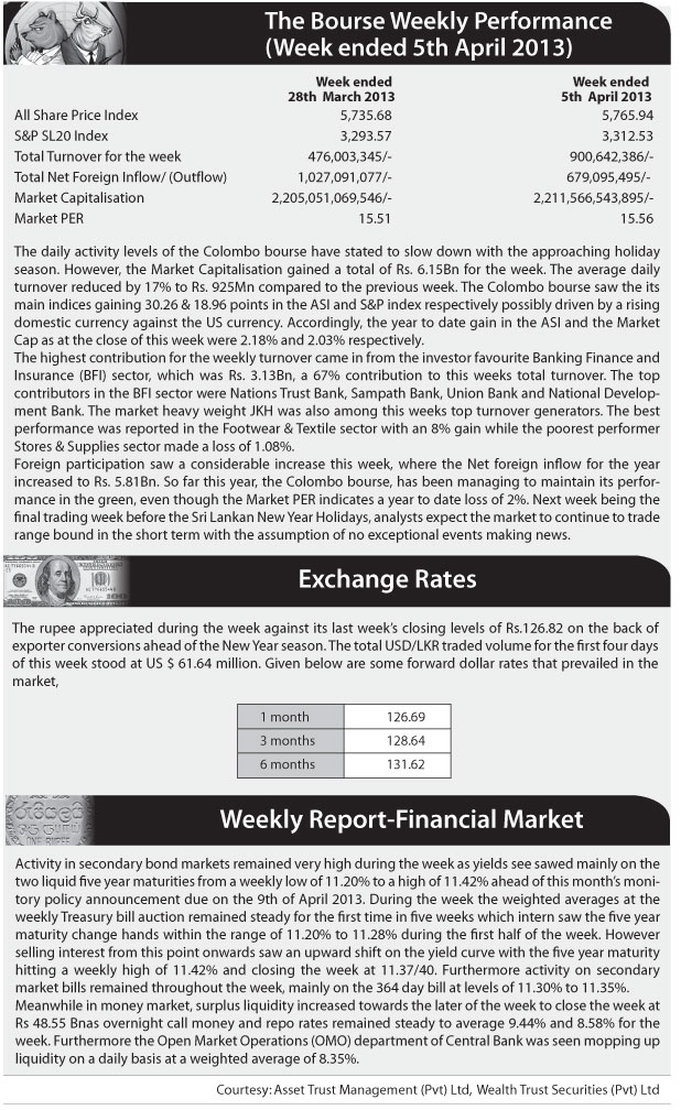 The Bourse Weekly Performance Z_p-5211