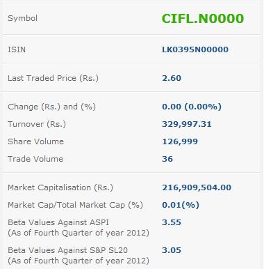 Cash infusion for CIFL to overcome liquidity crisis Cifl10