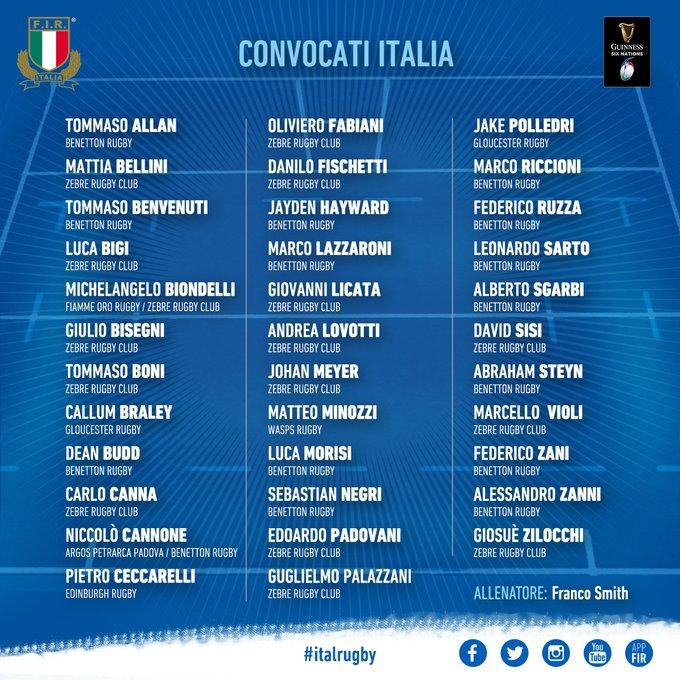 Italia Thread 06218510
