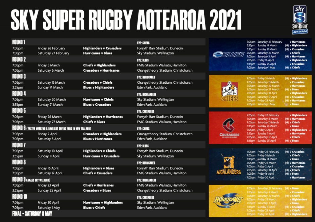 Super Rugby 2021 Screen23