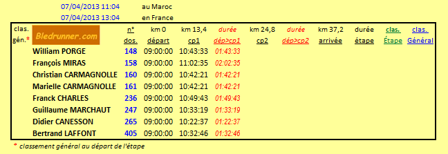 """Live from the Desert"" MDS 2013 - Etape 1 - JEBEL IRHS / OUED TIJEKHT : 37,2 Km 20130412"