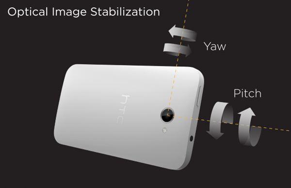 [CARACTÉRISTIQUE] Détails sur l'ultrapixel du HTC One I_410