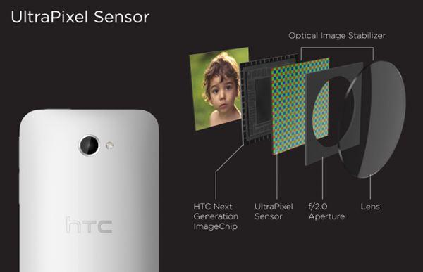 [CARACTÉRISTIQUE] Détails sur l'ultrapixel du HTC One I_710