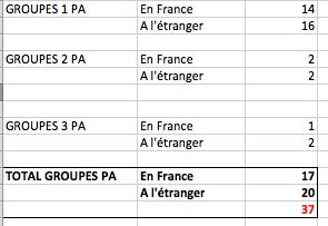 Le compteur de victoires : Groupes PA, encore quatre !  Captur34