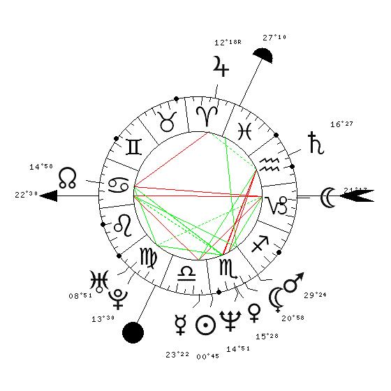 Polyarthrite : Saturne ? 3879-610