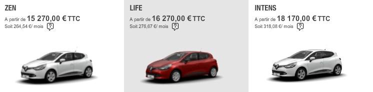Modification de la Gamme.Clio IV. 2013-013