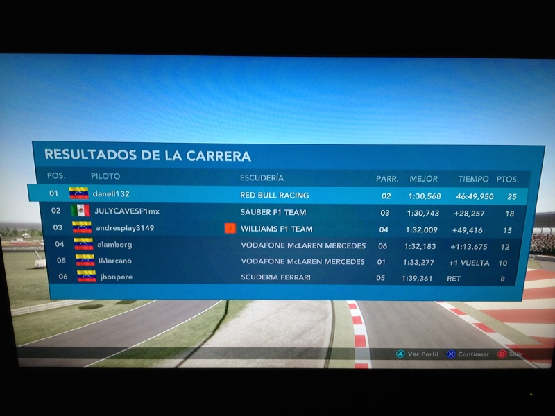Gran Premio de India C11