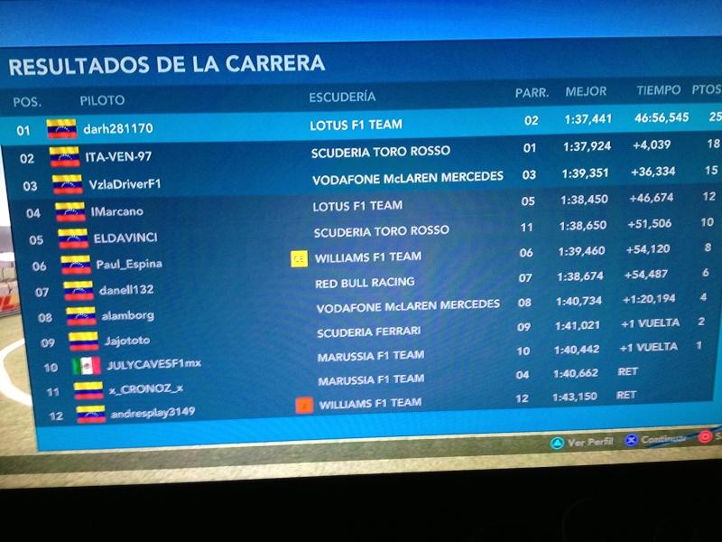 Gran Premio de Malasya C14