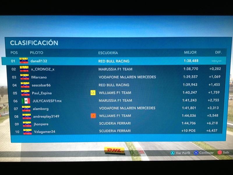 Gran Premio de USA Q13