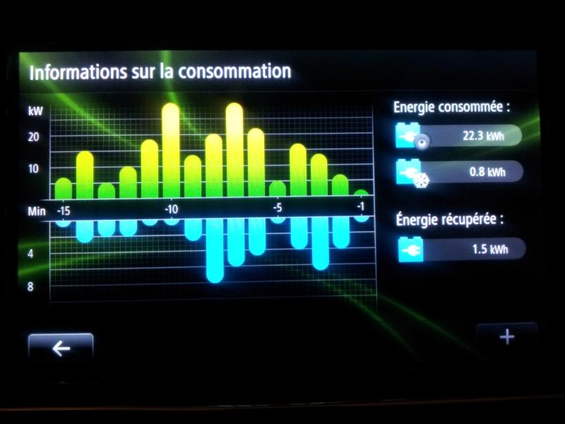 Ma batterie fait plus de 22 kwh! 20130414