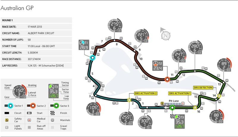 F1 - GP de Australia 2013 1 Previo 01-aus10