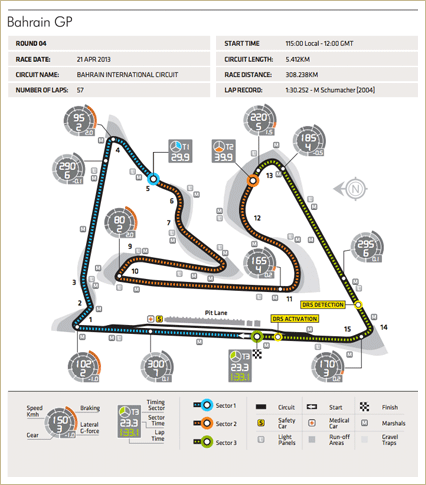 Previo del GP de 2013 Fórmula 1™ - Gulf Air Bahrain Grand Prix (Shakir) Barhen11