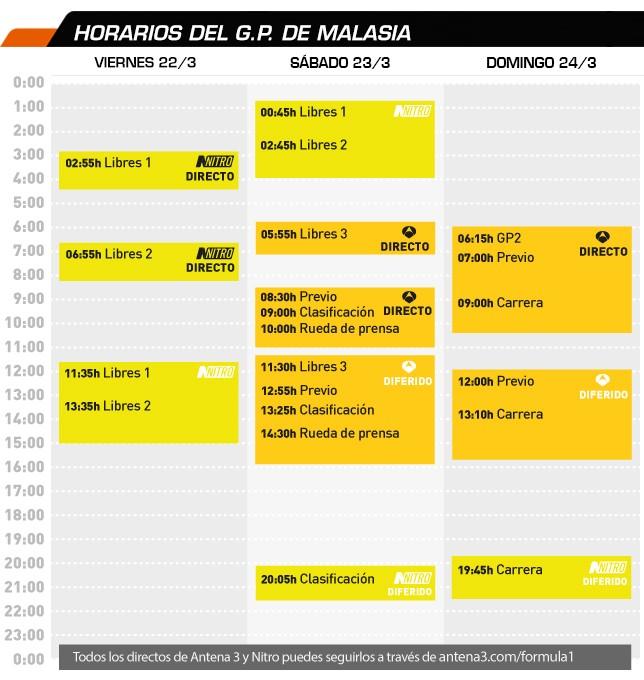 GP de Malasia 2013 Horari11