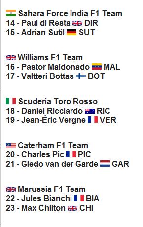 Temporada 2013 del Campeonato de Fórmula 1 de la FIA  Imagen59