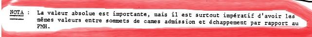 calage aac samba Calage10