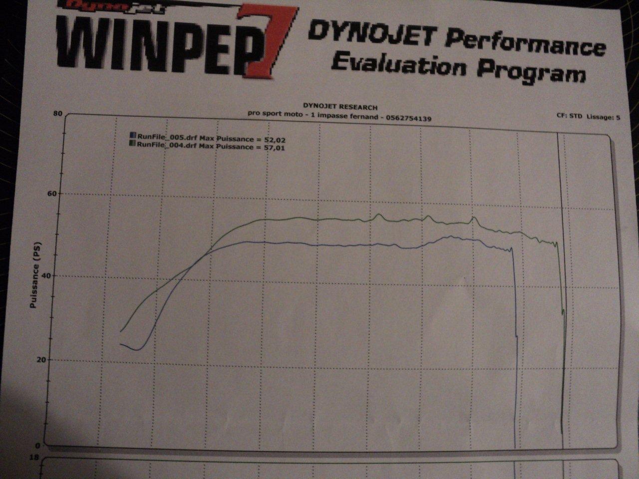 C600 Sport vs Tmax 530 vs SRV 850 par les Anglais . And the Winner is............. - Page 2 Dsc01113