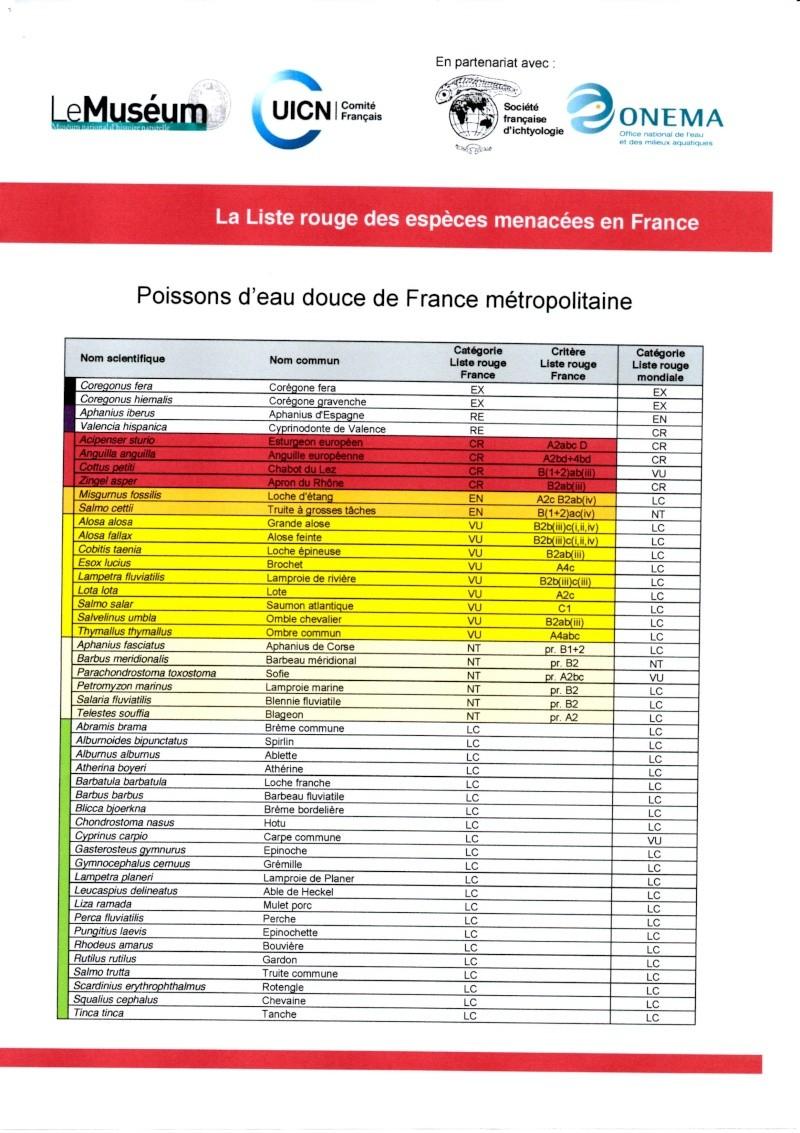 Liste rouge des espèces menacées en France Img00461