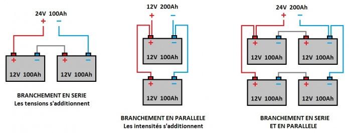 couplage de batteries en parallèle et en série 700px-10