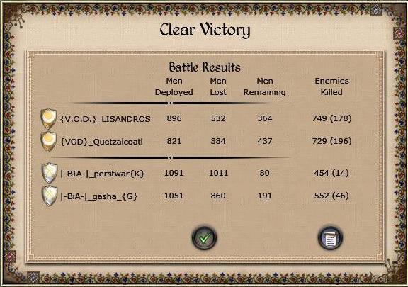 Team Victories 2v2vsb10