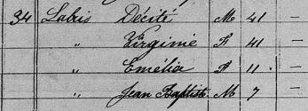 Recherche naissance de Marie-Louise Chrétien? Rec18710