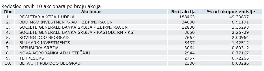 Ikarbus a.d. Zemun - IKRB - Page 5 Ikarbu10