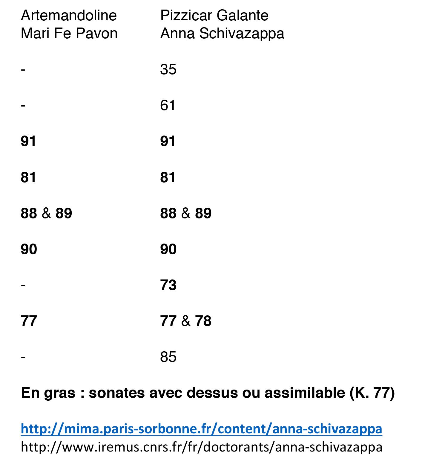 Domenico Scarlatti: discographie sélective - Page 6 Artema11