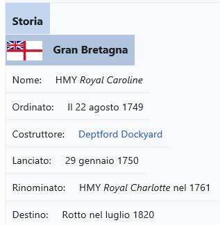 Nuovo cantiere Royal Caroline - Pagina 4 1aalat10