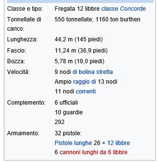 Fregata L'HERMIONE(arsenale)scala 1/48 di Carmelo Tuccitto - Pagina 8 Hermio10