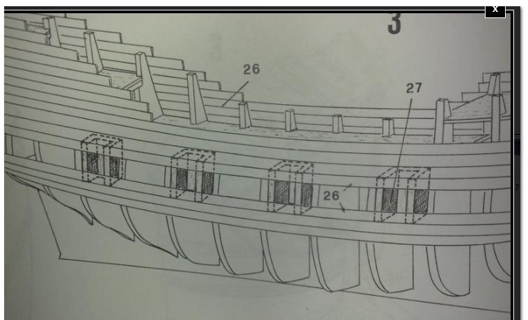 HMS Victory scala 1:98 Mezze_10