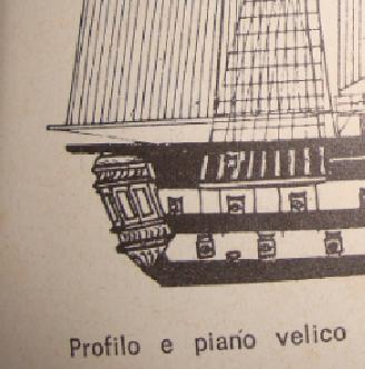 piani - Piani costruzione  - Pagina 2 Profil11