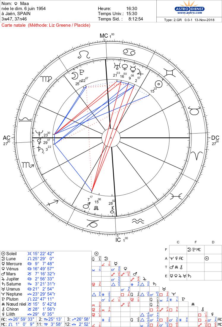 Lune plutonnienne grrrr Astro_11