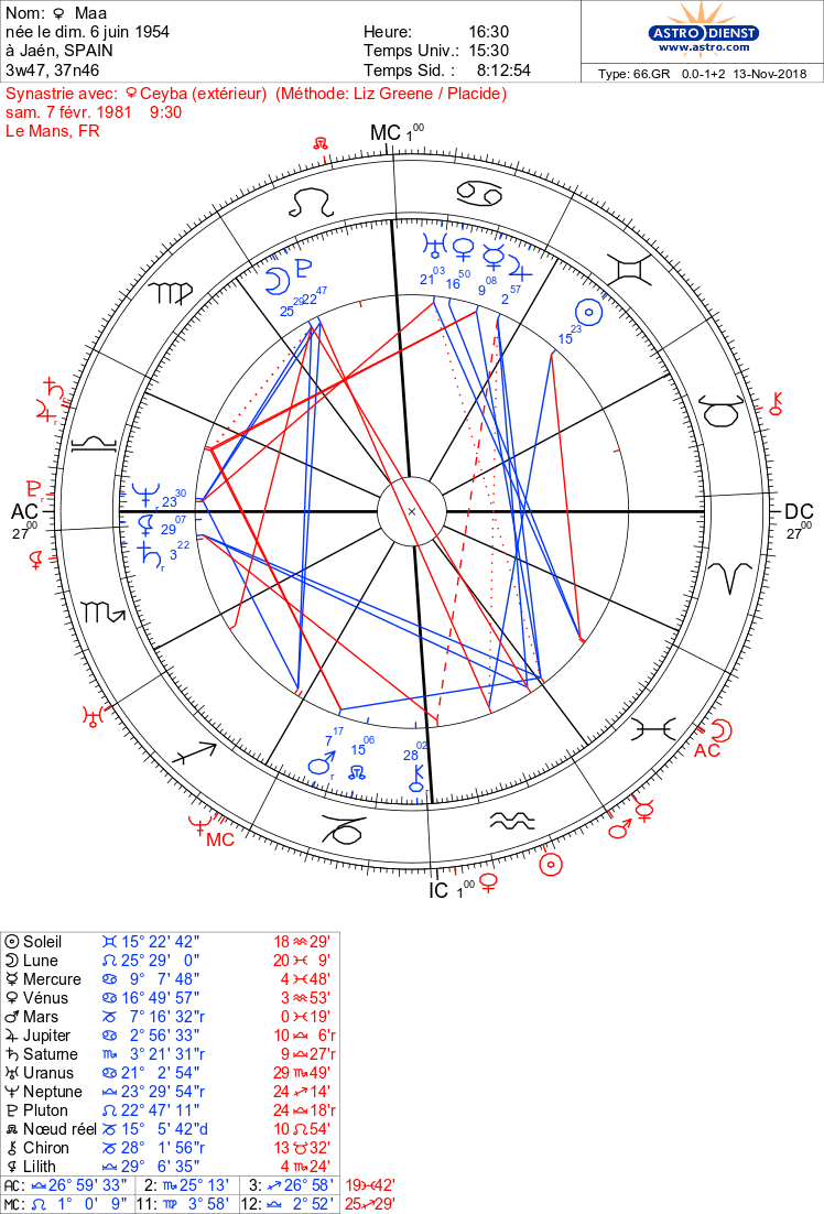 Lune plutonnienne grrrr Astro_12