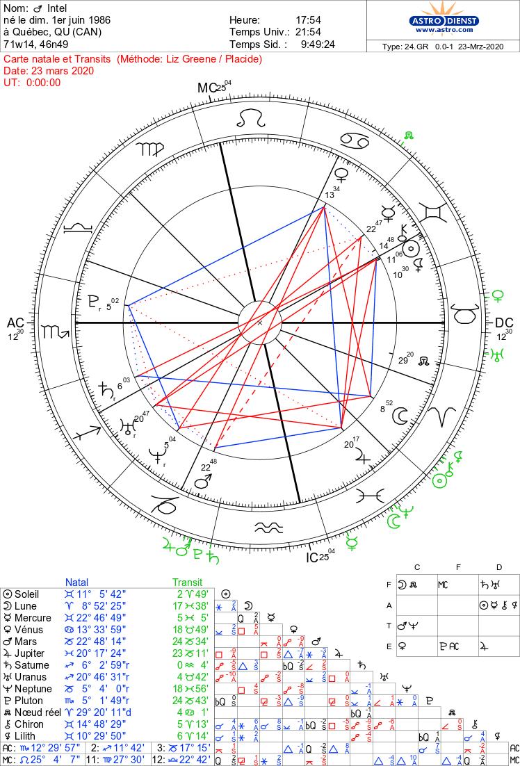 Ma révolution solaire Astro_15