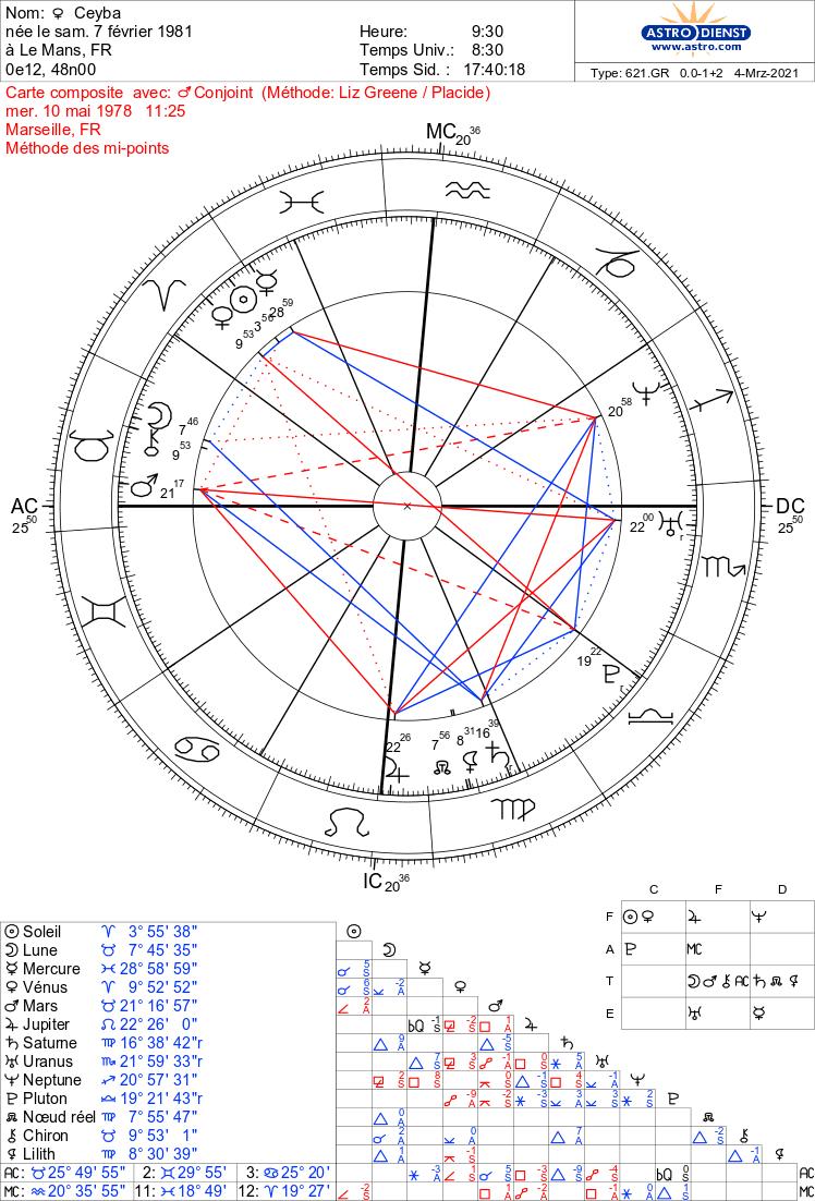 mars - Mars en composite Astro_22