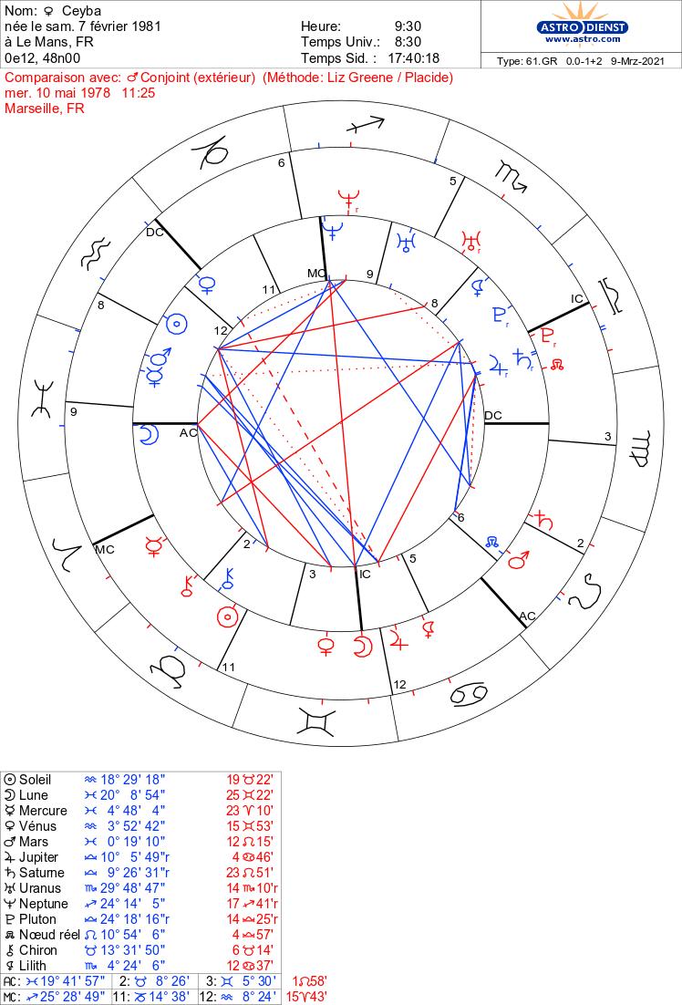 mars - Mars en composite Astro_23