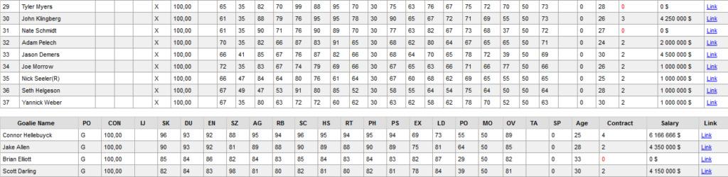 Conformité des équipes en vue de l'expansion Ex-win12