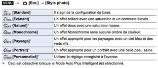 Problème de contarste GX9+12/60 Leica Captu101