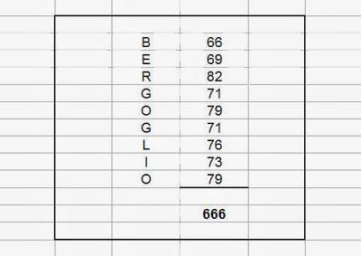 Fałszywi prorocy XXI wieku. Jak ich rozpoznać? 666610