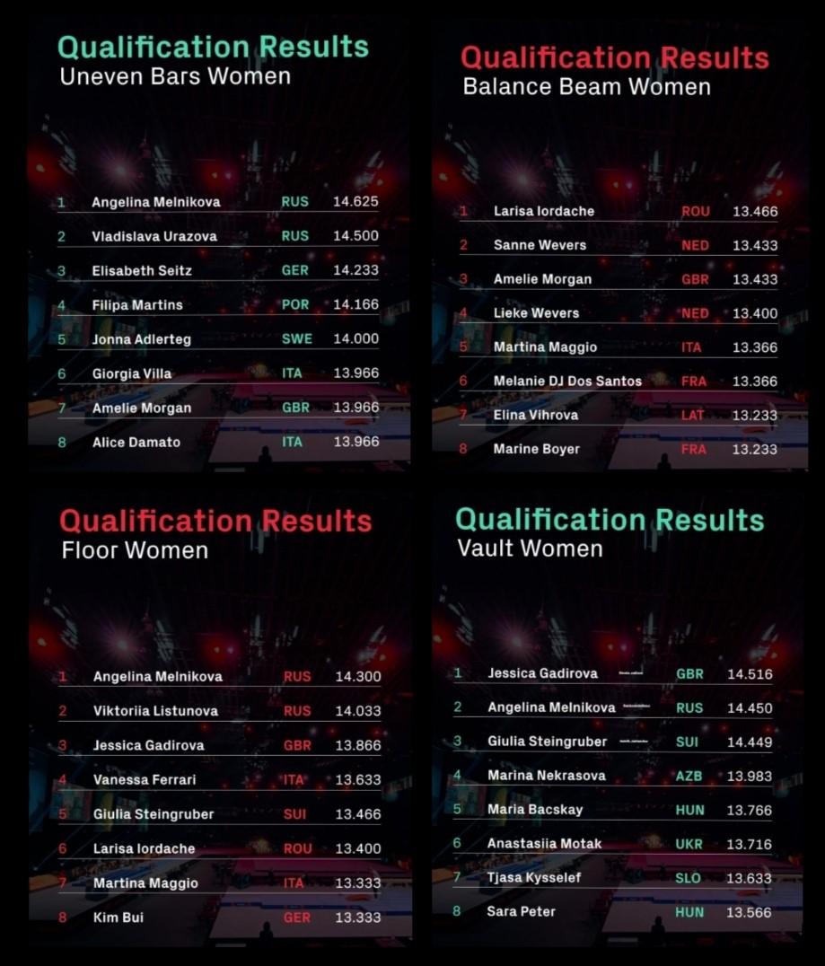 Campeonato de Europa 2021  Qf_ef10