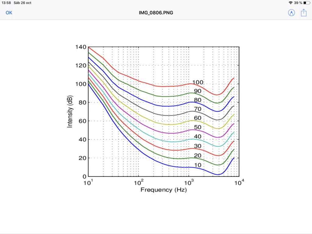 Utilizar Roon para ecualizar la sala - Página 2 67d80a10