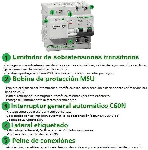INSTALACIÓN ELÉCTRICA EN VIVIENDA - Página 2 550110