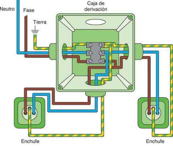 INSTALACIÓN ELÉCTRICA EN VIVIENDA - Página 2 8d3d1f10