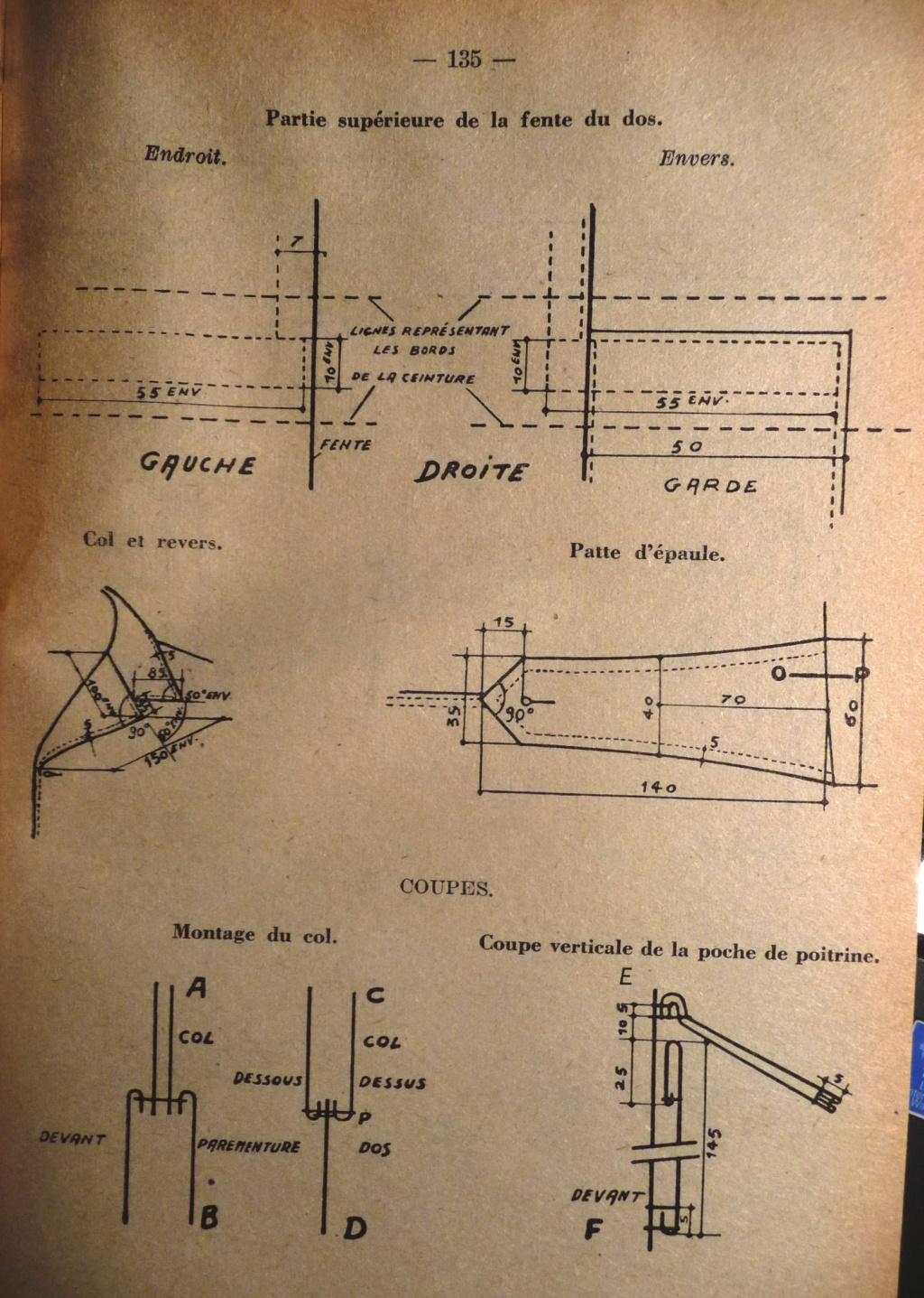 """Recherche """"instructions relatives aux tenues et uniformes"""" de 1958 00910"""